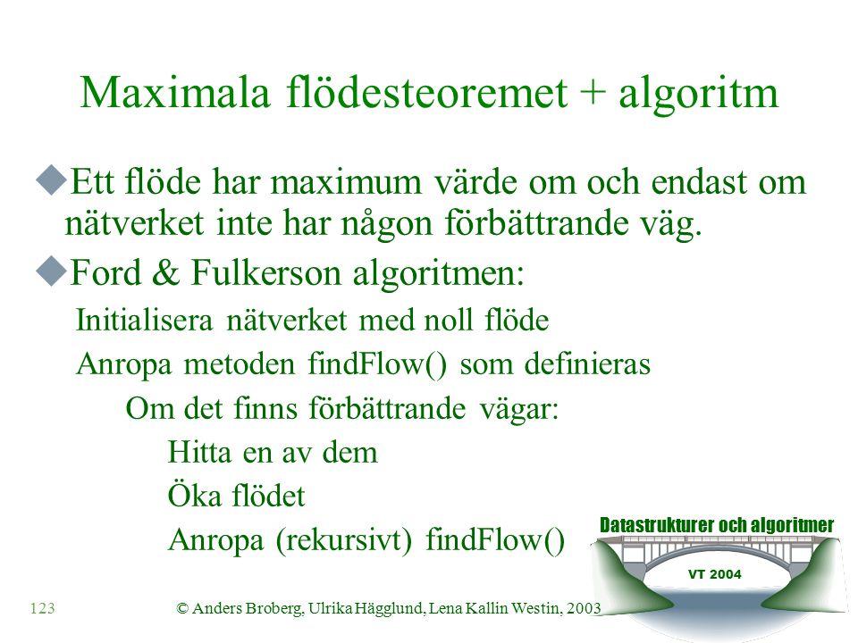 Datastrukturer och algoritmer VT 2004 123© Anders Broberg, Ulrika Hägglund, Lena Kallin Westin, 2003 Maximala flödesteoremet + algoritm  Ett flöde har maximum värde om och endast om nätverket inte har någon förbättrande väg.