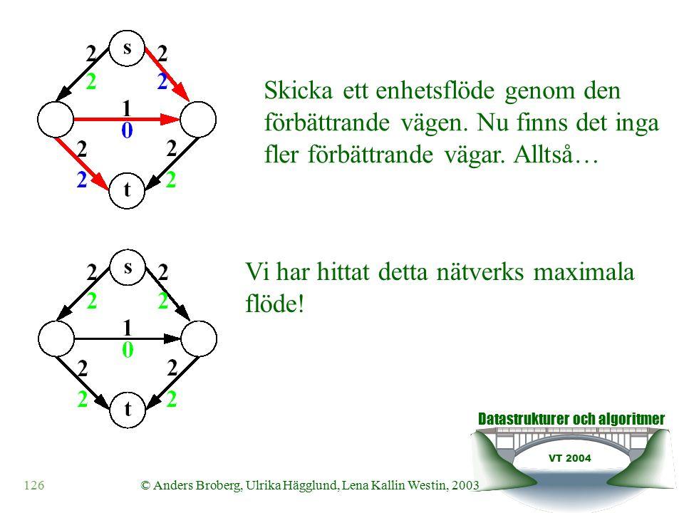 Datastrukturer och algoritmer VT 2004 126© Anders Broberg, Ulrika Hägglund, Lena Kallin Westin, 2003 Skicka ett enhetsflöde genom den förbättrande vägen.