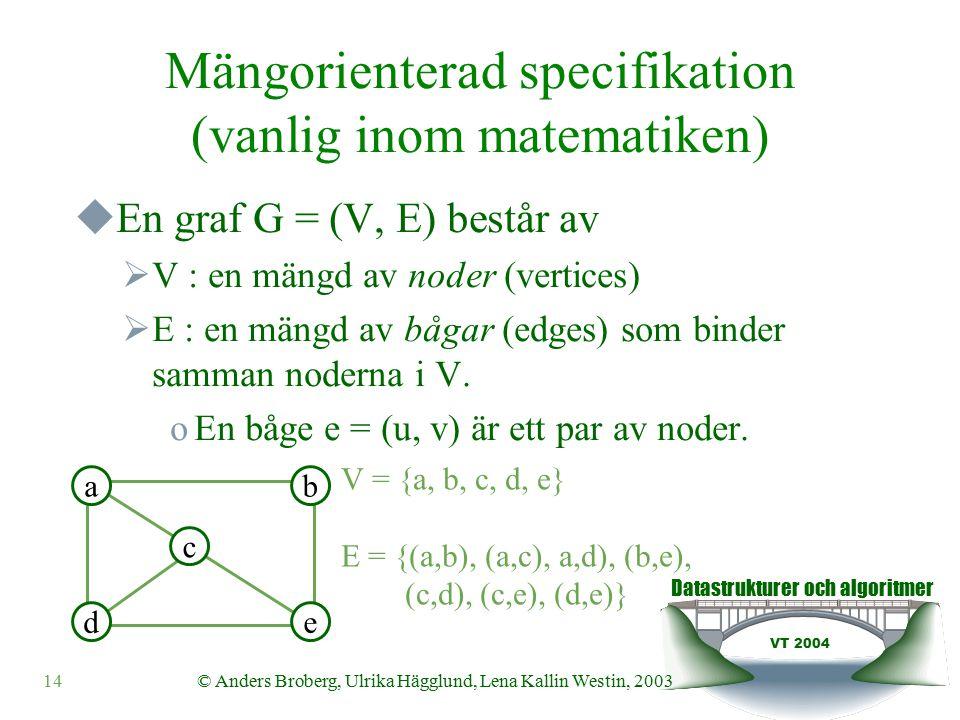 Datastrukturer och algoritmer VT 2004 14© Anders Broberg, Ulrika Hägglund, Lena Kallin Westin, 2003 Mängorienterad specifikation (vanlig inom matematiken)  En graf G = (V, E) består av  V : en mängd av noder (vertices)  E : en mängd av bågar (edges) som binder samman noderna i V.