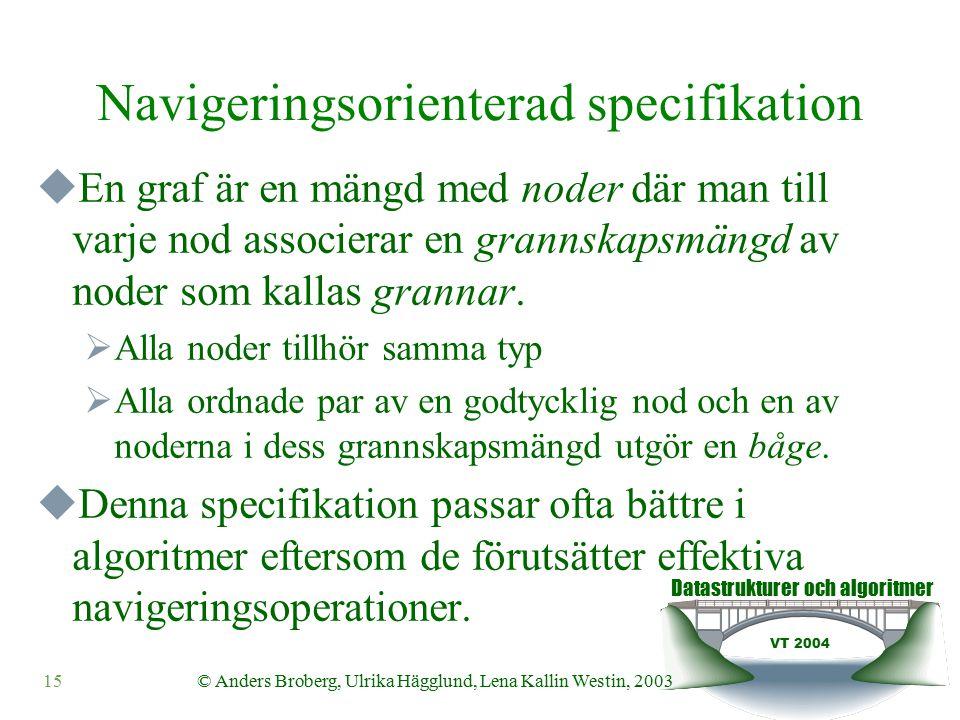 Datastrukturer och algoritmer VT 2004 15© Anders Broberg, Ulrika Hägglund, Lena Kallin Westin, 2003 Navigeringsorienterad specifikation  En graf är en mängd med noder där man till varje nod associerar en grannskapsmängd av noder som kallas grannar.