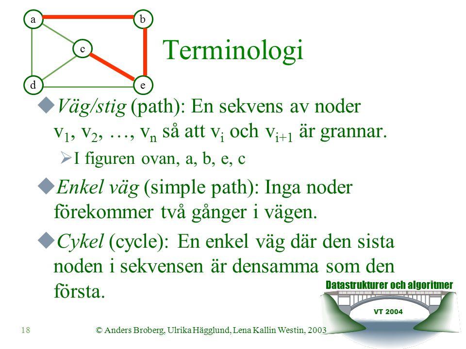 Datastrukturer och algoritmer VT 2004 18© Anders Broberg, Ulrika Hägglund, Lena Kallin Westin, 2003 Terminologi  Väg/stig (path): En sekvens av noder v 1, v 2, …, v n så att v i och v i+1 är grannar.