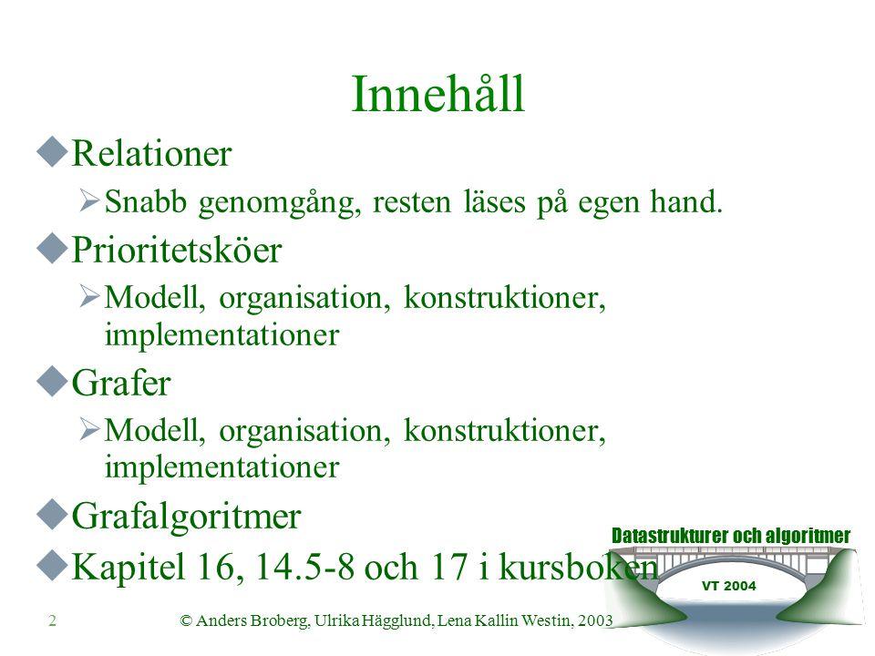 Datastrukturer och algoritmer VT 2004 2© Anders Broberg, Ulrika Hägglund, Lena Kallin Westin, 2003 Innehåll  Relationer  Snabb genomgång, resten läses på egen hand.