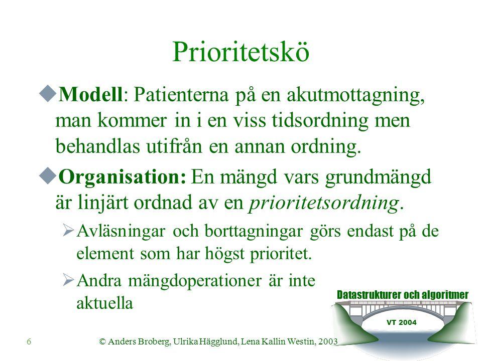 Datastrukturer och algoritmer VT 2004 6© Anders Broberg, Ulrika Hägglund, Lena Kallin Westin, 2003 Prioritetskö  Modell: Patienterna på en akutmottagning, man kommer in i en viss tidsordning men behandlas utifrån en annan ordning.