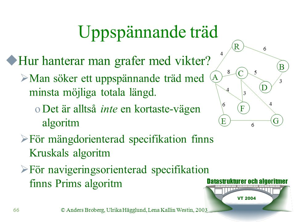 Datastrukturer och algoritmer VT 2004 66© Anders Broberg, Ulrika Hägglund, Lena Kallin Westin, 2003 Uppspännande träd  Hur hanterar man grafer med vikter.