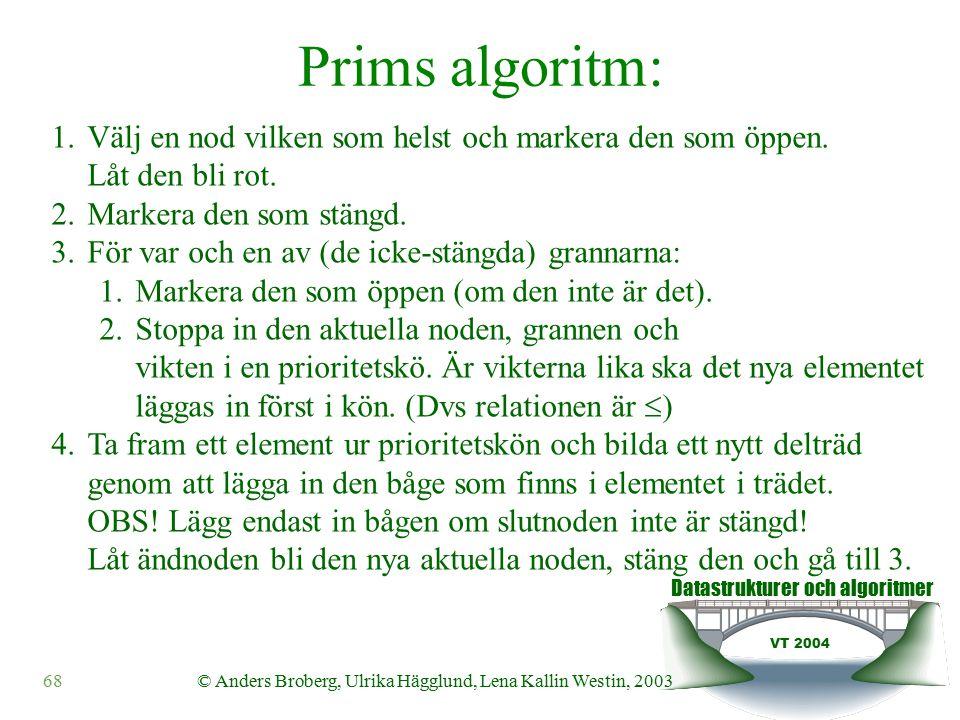 Datastrukturer och algoritmer VT 2004 68© Anders Broberg, Ulrika Hägglund, Lena Kallin Westin, 2003 1.Välj en nod vilken som helst och markera den som öppen.