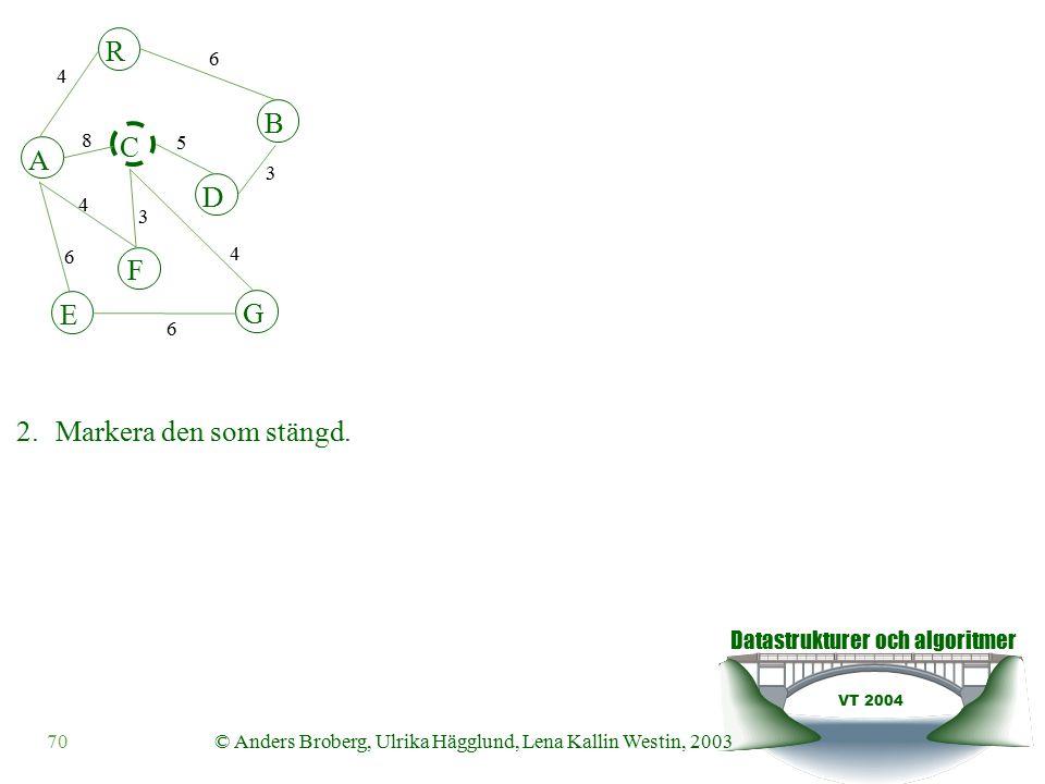 Datastrukturer och algoritmer VT 2004 70© Anders Broberg, Ulrika Hägglund, Lena Kallin Westin, 2003 A R B F C D E G 4 6 8 5 3 4 3 4 6 6 2.Markera den som stängd.