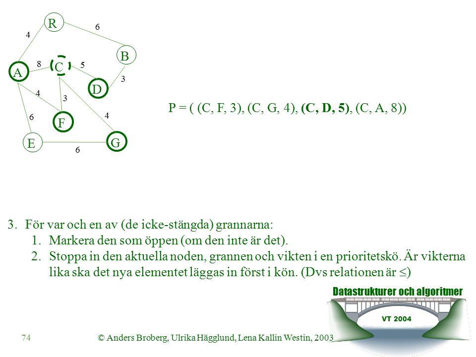Datastrukturer och algoritmer VT 2004 74© Anders Broberg, Ulrika Hägglund, Lena Kallin Westin, 2003 A R B F C D E G 4 6 8 5 3 4 3 4 6 6 3.För var och en av (de icke-stängda) grannarna: 1.Markera den som öppen (om den inte är det).