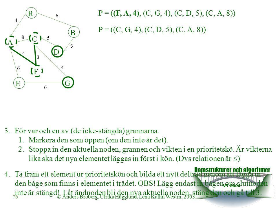 Datastrukturer och algoritmer VT 2004 76© Anders Broberg, Ulrika Hägglund, Lena Kallin Westin, 2003 A R B F C D E G 4 6 8 5 3 4 3 4 6 6 3.För var och en av (de icke-stängda) grannarna: 1.Markera den som öppen (om den inte är det).