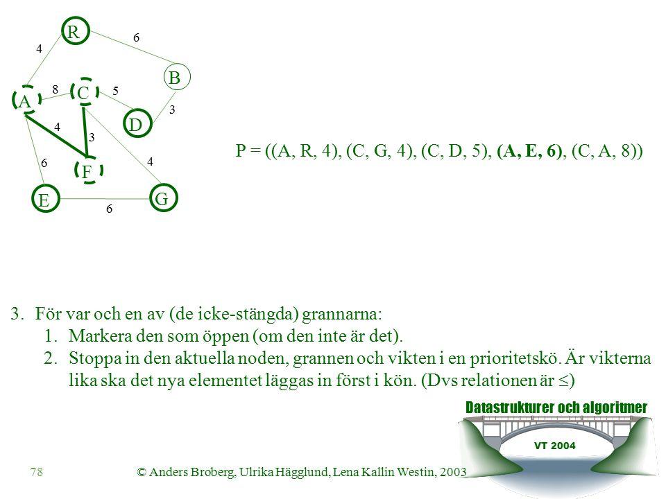 Datastrukturer och algoritmer VT 2004 78© Anders Broberg, Ulrika Hägglund, Lena Kallin Westin, 2003 A R B F C D E G 4 6 8 5 3 4 3 4 6 6 3.För var och en av (de icke-stängda) grannarna: 1.Markera den som öppen (om den inte är det).