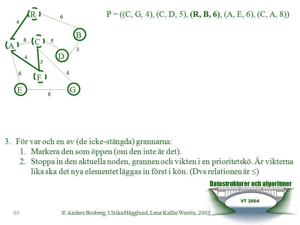 Datastrukturer och algoritmer VT 2004 80© Anders Broberg, Ulrika Hägglund, Lena Kallin Westin, 2003 A R B F C D E G 4 6 8 5 3 4 3 4 6 6 3.För var och en av (de icke-stängda) grannarna: 1.Markera den som öppen (om den inte är det).