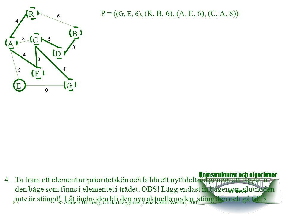 Datastrukturer och algoritmer VT 2004 83© Anders Broberg, Ulrika Hägglund, Lena Kallin Westin, 2003 A R B F C D E G 4 6 8 5 3 4 3 4 6 6 4.Ta fram ett element ur prioritetskön och bilda ett nytt delträd genom att lägga in den båge som finns i elementet i trädet.