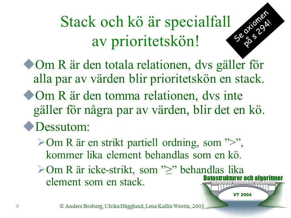Datastrukturer och algoritmer VT 2004 9© Anders Broberg, Ulrika Hägglund, Lena Kallin Westin, 2003 Stack och kö är specialfall av prioritetskön.