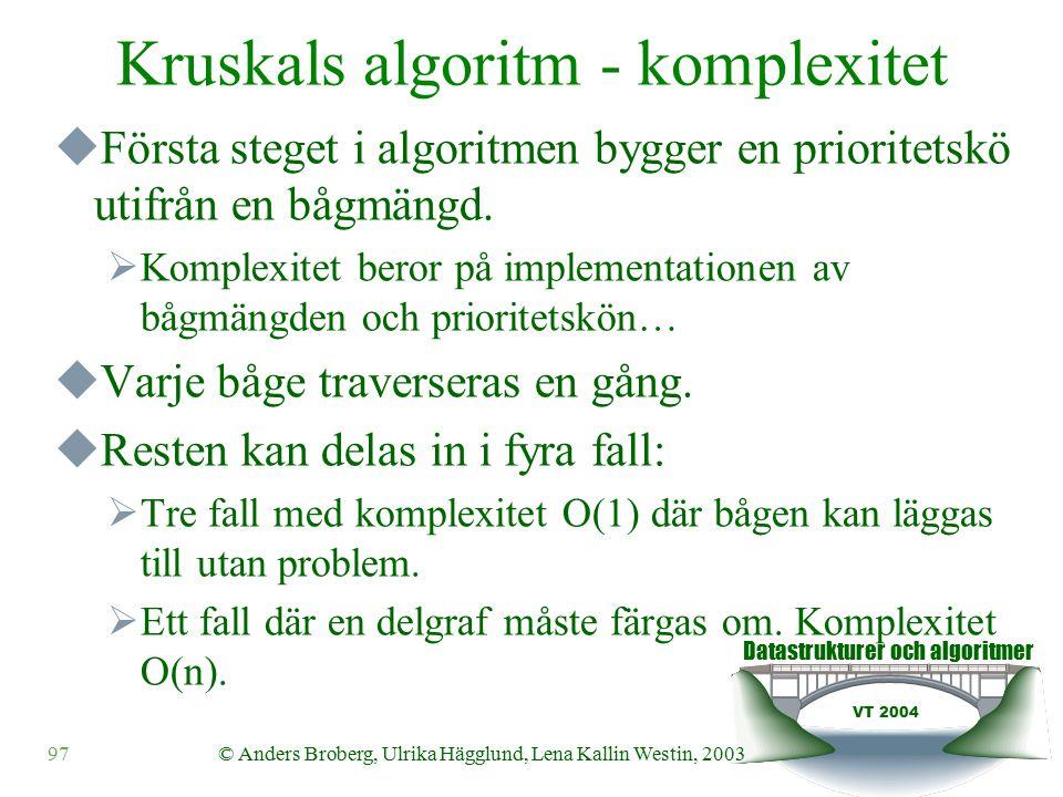Datastrukturer och algoritmer VT 2004 97© Anders Broberg, Ulrika Hägglund, Lena Kallin Westin, 2003 Kruskals algoritm - komplexitet  Första steget i algoritmen bygger en prioritetskö utifrån en bågmängd.