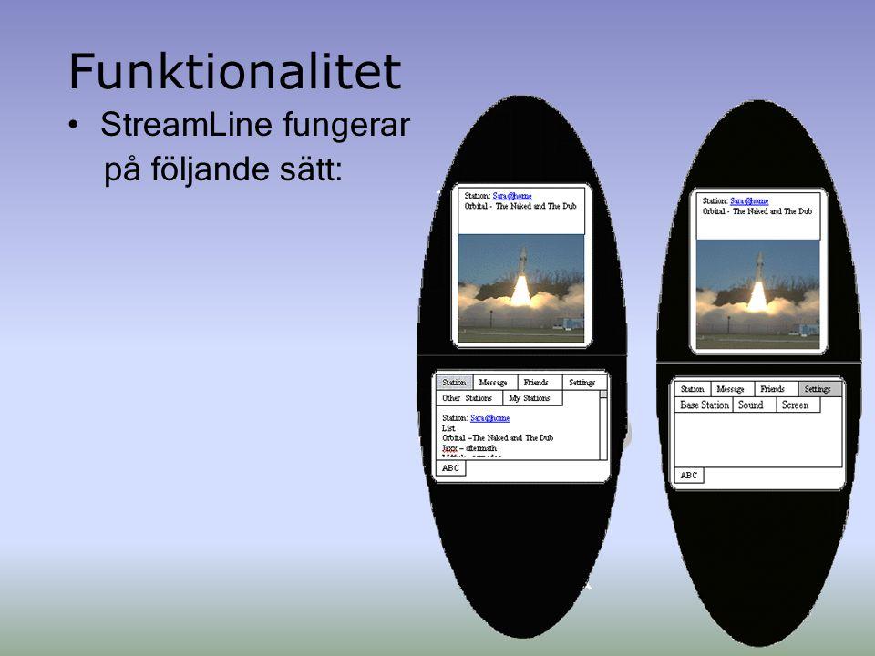Funktionalitet StreamLine fungerar på följande sätt: