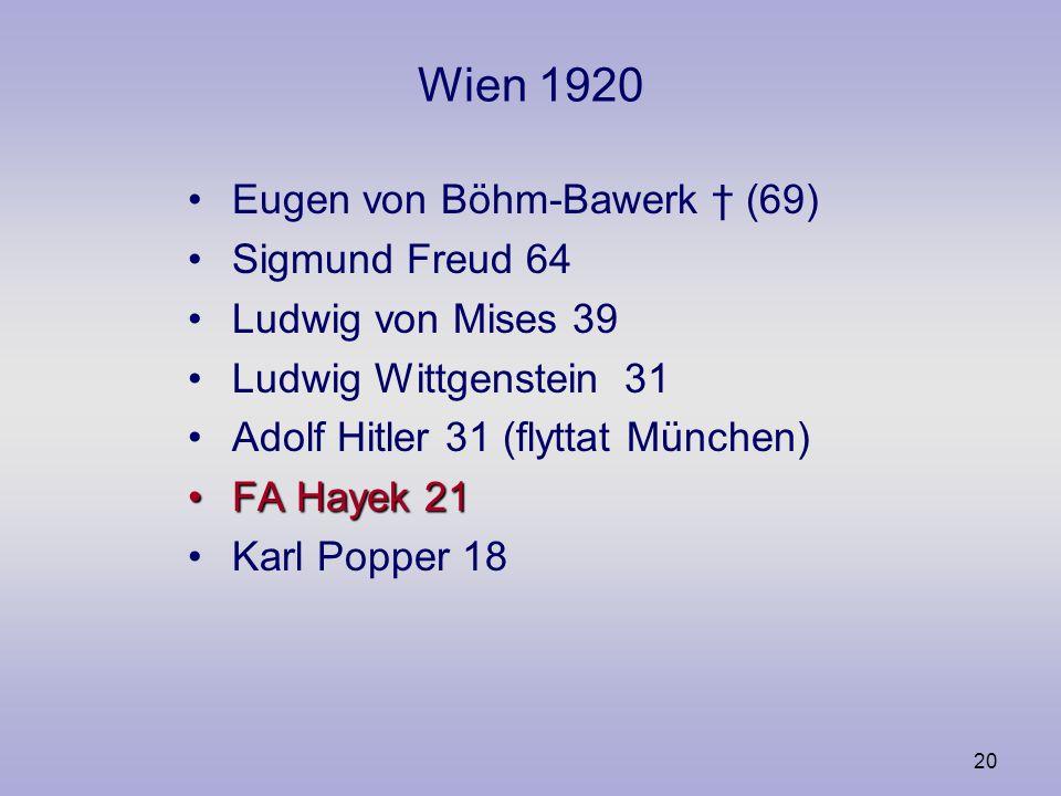 19 Wienkretsen Moritz Schlick 1882-1936 Rudolf Carnap 1891 - 1970 Herbert Feigl 1902-1988