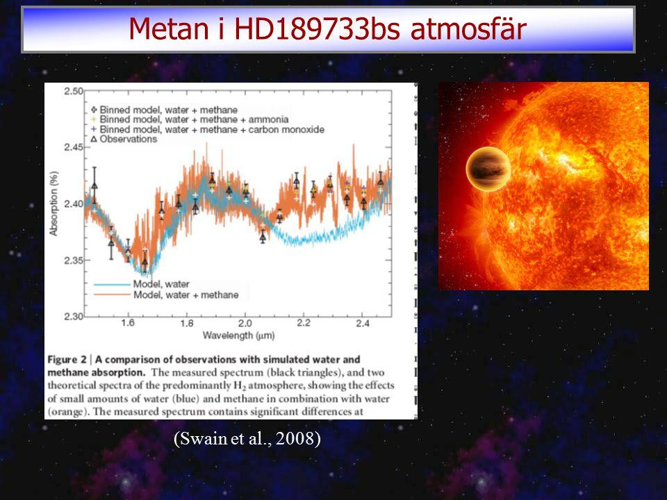 Metan i HD189733bs atmosfär (Swain et al., 2008)