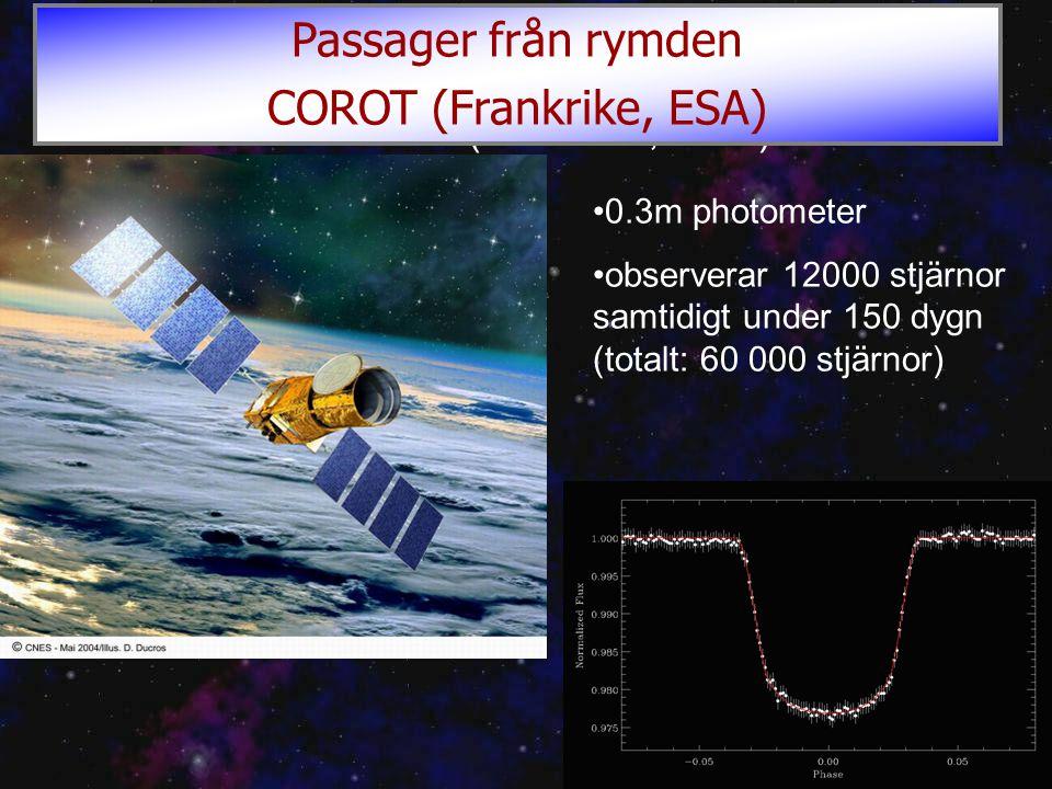 transit från rymden rån rymden COROT (Frankrike, ESA) 0.3m photometer observerar 12000 stjärnor samtidigt under 150 dygn (totalt: 60 000 stjärnor) Passager från rymden COROT (Frankrike, ESA)