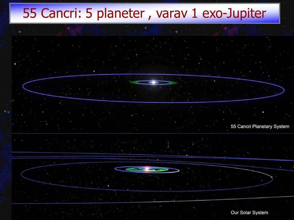 55 Cancri: 5 planeter, varav 1 exo-Jupiter