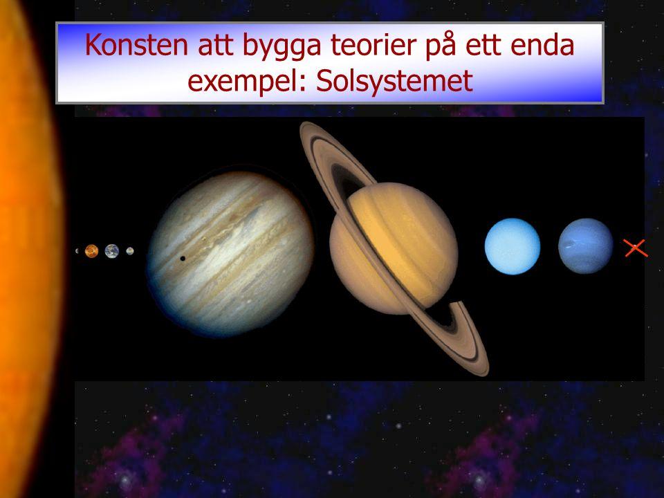 än så länge: ingenting runt sol-liknande sjärnor negativa resultat => 5M Jup planeter > 50AU MEN läget borde vara bättre runt unga stjärnor => unga jätte-planeter kan vara upp till x1000 ljusare än mogna planeter (se slutet av föredraget!)