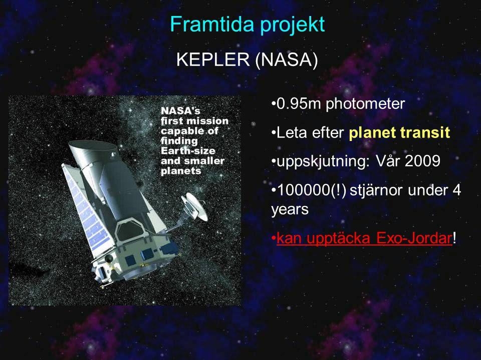 Framtida projekt KEPLER (NASA) 0.95m photometer Leta efter planet transit uppskjutning: Vår 2009 100000(!) stjärnor under 4 years kan upptäcka Exo-Jordar!