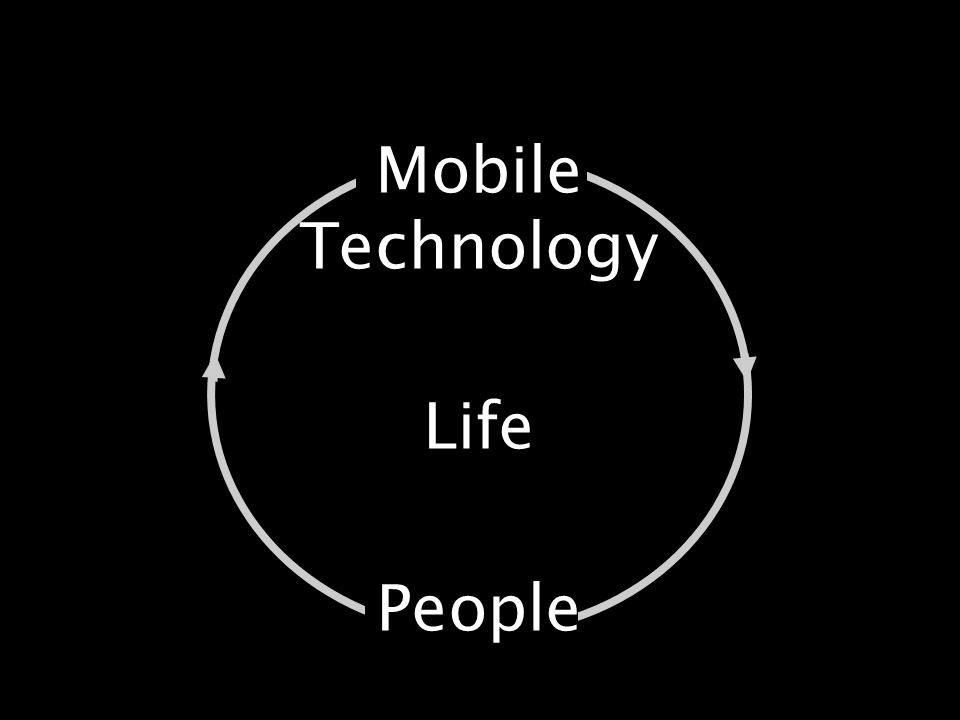 Mobile Technology Life People