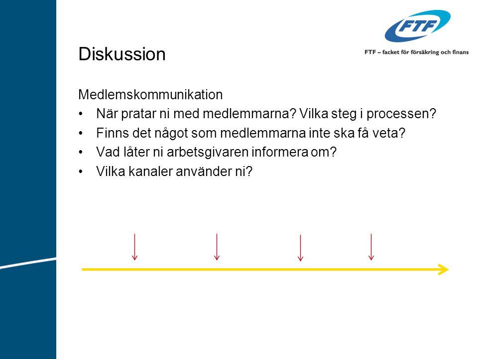 Diskussion Medlemskommunikation När pratar ni med medlemmarna.