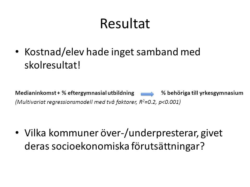 Sveriges bästa (och sämsta) kommuner på utbildning.