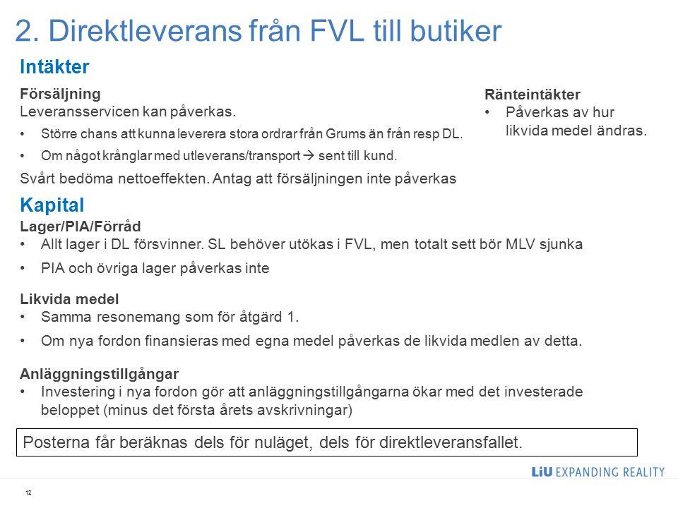 12 Kapital Lager/PIA/Förråd Allt lager i DL försvinner. SL behöver utökas i FVL, men totalt sett bör MLV sjunka PIA och övriga lager påverkas inte Pos