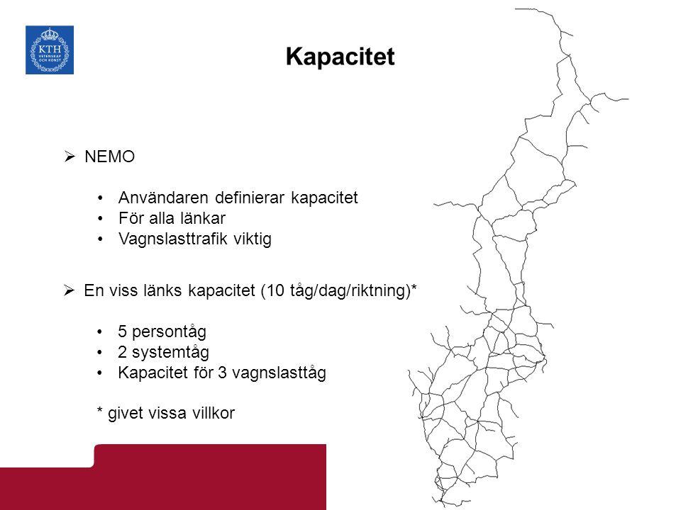 Kapacitet  NEMO Användaren definierar kapacitet För alla länkar Vagnslasttrafik viktig  En viss länks kapacitet (10 tåg/dag/riktning)* 5 persontåg 2 systemtåg Kapacitet för 3 vagnslasttåg * givet vissa villkor