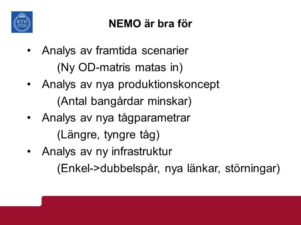 Analys av framtida scenarier (Ny OD-matris matas in) Analys av nya produktionskoncept (Antal bangårdar minskar) Analys av nya tågparametrar (Längre, tyngre tåg) Analys av ny infrastruktur (Enkel->dubbelspår, nya länkar, störningar) NEMO är bra för