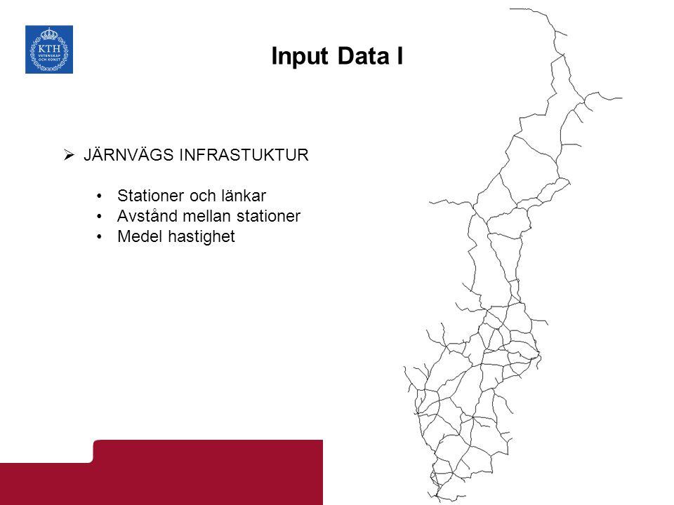 Input Data I  JÄRNVÄGS INFRASTUKTUR Stationer och länkar Avstånd mellan stationer Medel hastighet