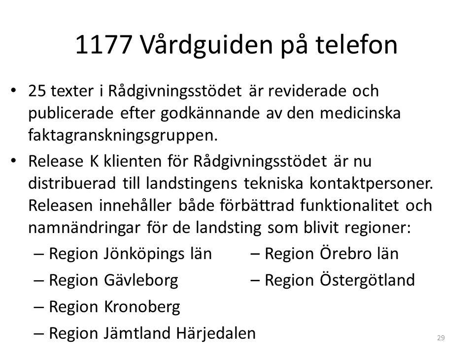 1177 Vårdguiden på telefon 29 25 texter i Rådgivningsstödet är reviderade och publicerade efter godkännande av den medicinska faktagranskningsgruppen.