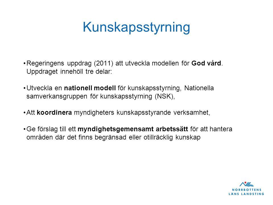 Kunskapsstyrning Regeringens uppdrag (2011) att utveckla modellen för God vård.