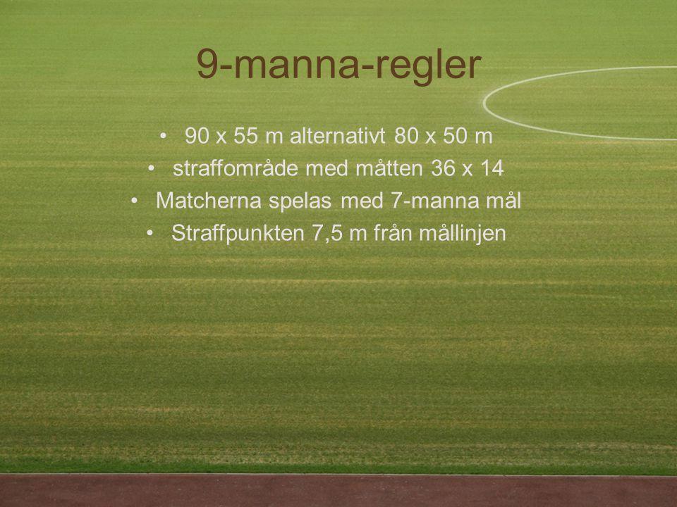 90 x 55 m alternativt 80 x 50 m straffområde med måtten 36 x 14 Matcherna spelas med 7-manna mål Straffpunkten 7,5 m från mållinjen 9-manna-regler