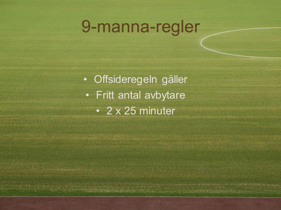 Offsideregeln gäller Fritt antal avbytare 2 x 25 minuter 9-manna-regler