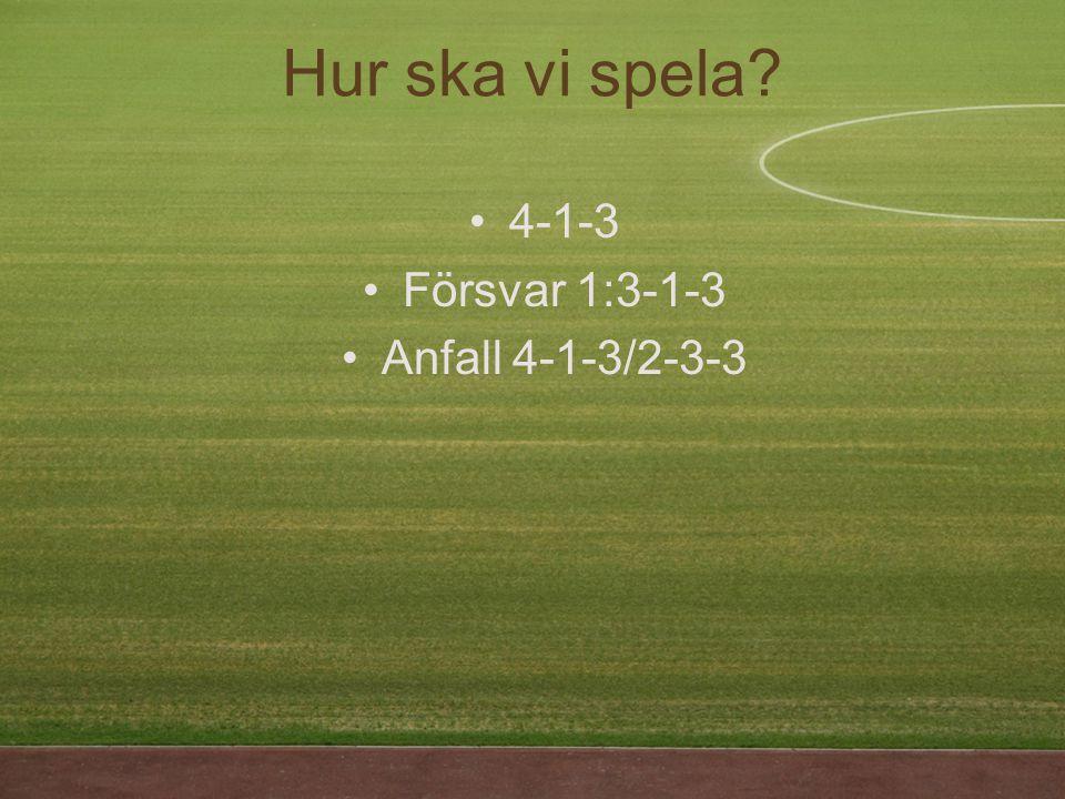 Hur ska vi spela? 4-1-3 Försvar 1:3-1-3 Anfall 4-1-3/2-3-3
