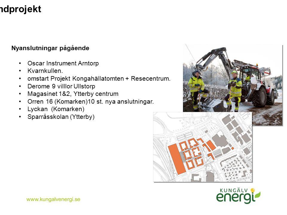 Kundprojekt Nyanslutningar pågående Oscar Instrument Arntorp Kvarnkullen. omstart Projekt Kongahällatomten + Resecentrum. Derome 9 villlor Ullstorp Ma