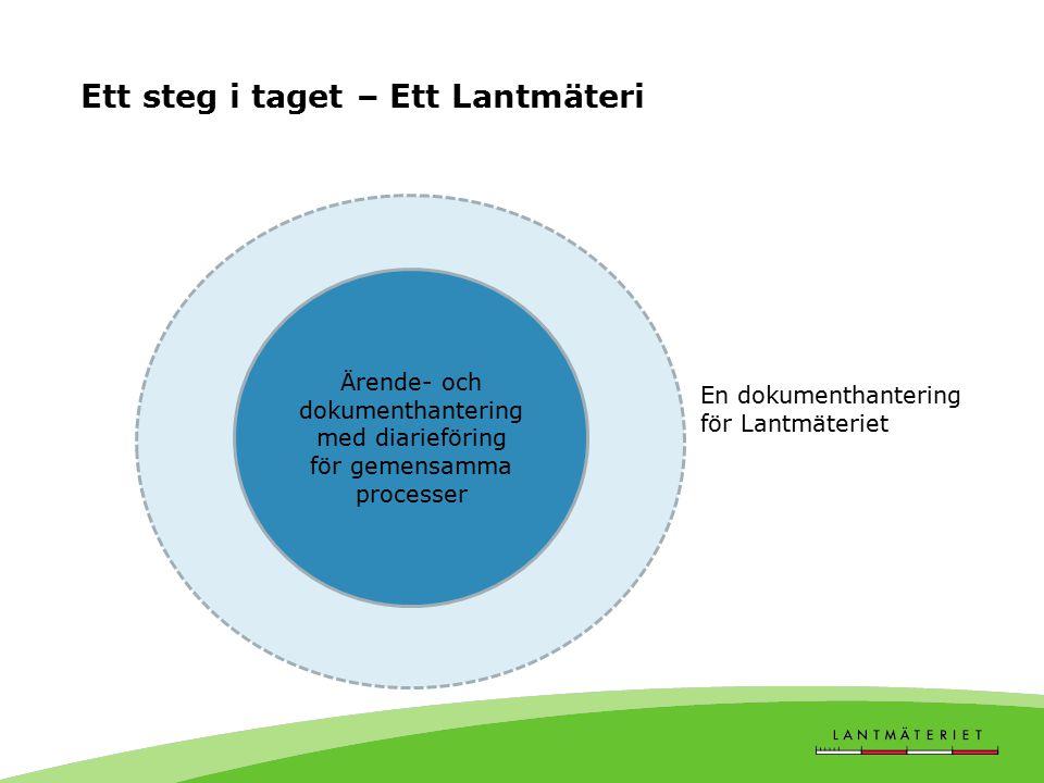 Dagens information Publiceras under veckan på www.lantmateriet.sewww.lantmateriet.se