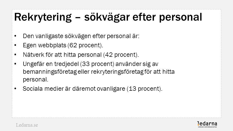 Ledarna.se Rekrytering – sökvägar efter personal Den vanligaste sökvägen efter personal är: Egen webbplats (62 procent). Nätverk för att hitta persona