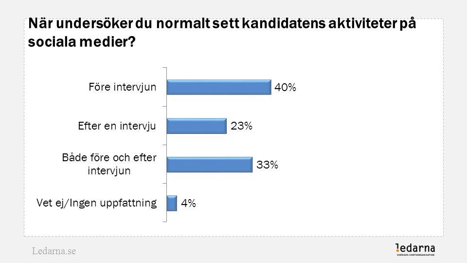 Ledarna.se När undersöker du normalt sett kandidatens aktiviteter på sociala medier? Ledarnas undersökning våren 2014