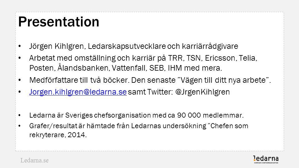 Presentation Jörgen Kihlgren, Ledarskapsutvecklare och karriärrådgivare Arbetat med omställning och karriär på TRR, TSN, Ericsson, Telia, Posten, Ålan