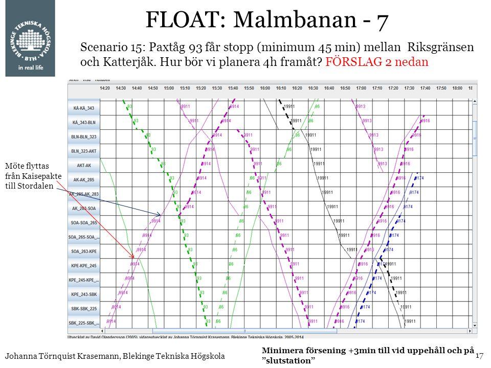 17 Johanna Törnquist Krasemann, Blekinge Tekniska Högskola FLOAT: Malmbanan - 7 Scenario 15: Paxtåg 93 får stopp (minimum 45 min) mellan Riksgränsen o