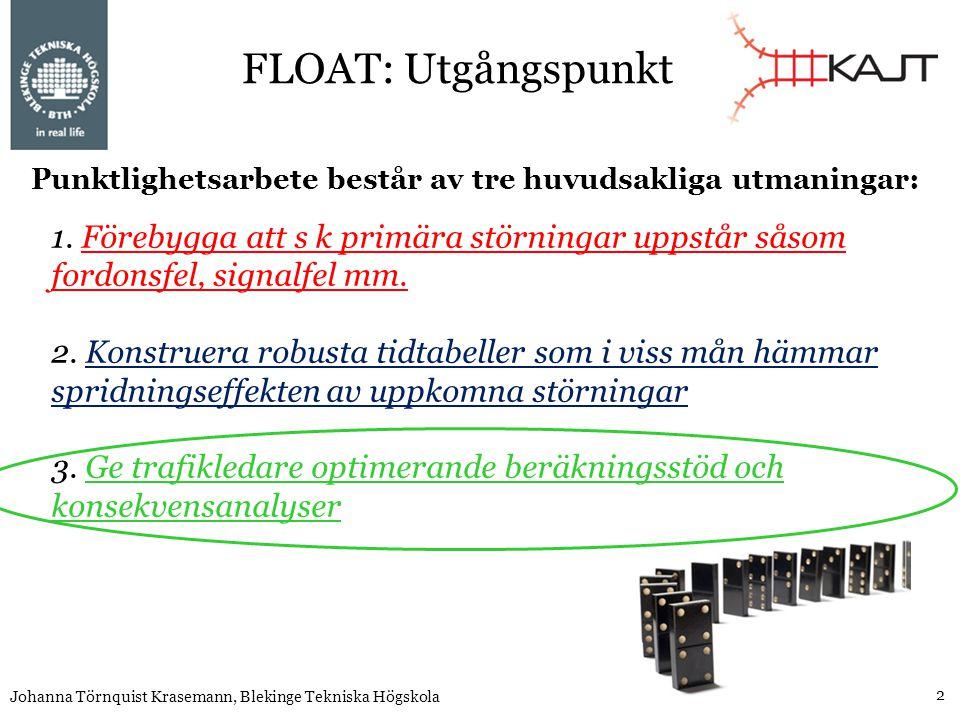 2 FLOAT: Utgångspunkt 1. Förebygga att s k primära störningar uppstår såsom fordonsfel, signalfel mm. 2. Konstruera robusta tidtabeller som i viss mån