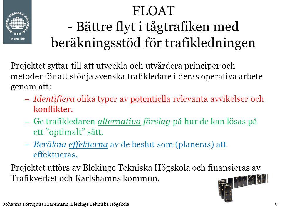 9 Johanna Törnquist Krasemann, Blekinge Tekniska Högskola FLOAT - Bättre flyt i tågtrafiken med beräkningsstöd för trafikledningen Projektet syftar till att utveckla och utvärdera principer och metoder för att stödja svenska trafikledare i deras operativa arbete genom att: – Identifiera olika typer av potentiella relevanta avvikelser och konflikter.