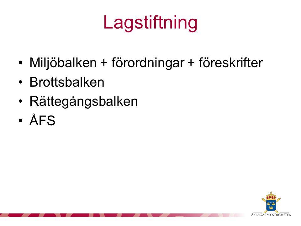 Miljöbalken + förordningar + föreskrifter Brottsbalken Rättegångsbalken ÅFS