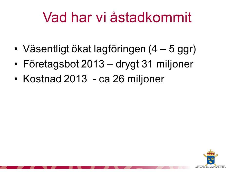 Väsentligt ökat lagföringen (4 – 5 ggr) Företagsbot 2013 – drygt 31 miljoner Kostnad 2013 - ca 26 miljoner Vad har vi åstadkommit