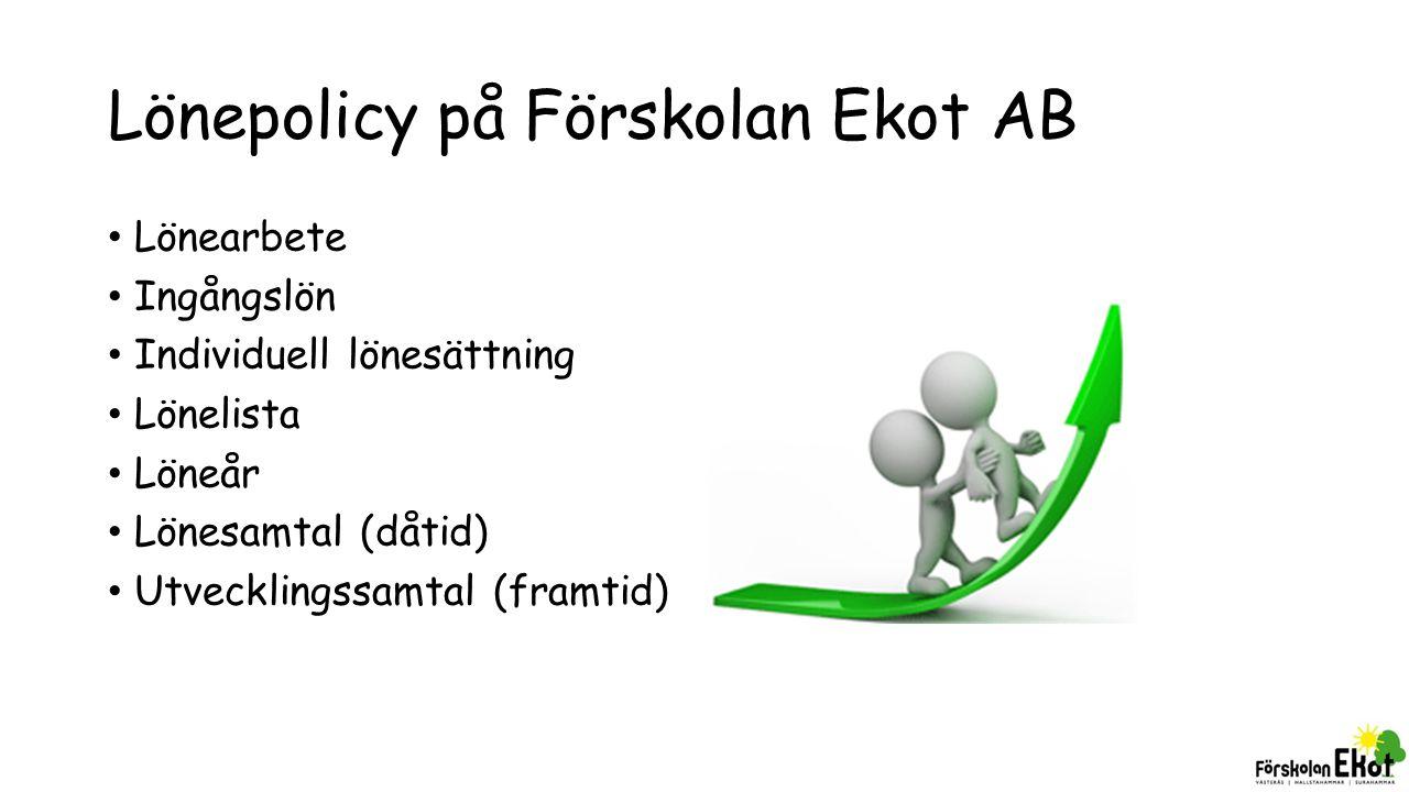 Lönepolicy på Förskolan Ekot AB Lönearbete Ingångslön Individuell lönesättning Lönelista Löneår Lönesamtal (dåtid) Utvecklingssamtal (framtid)