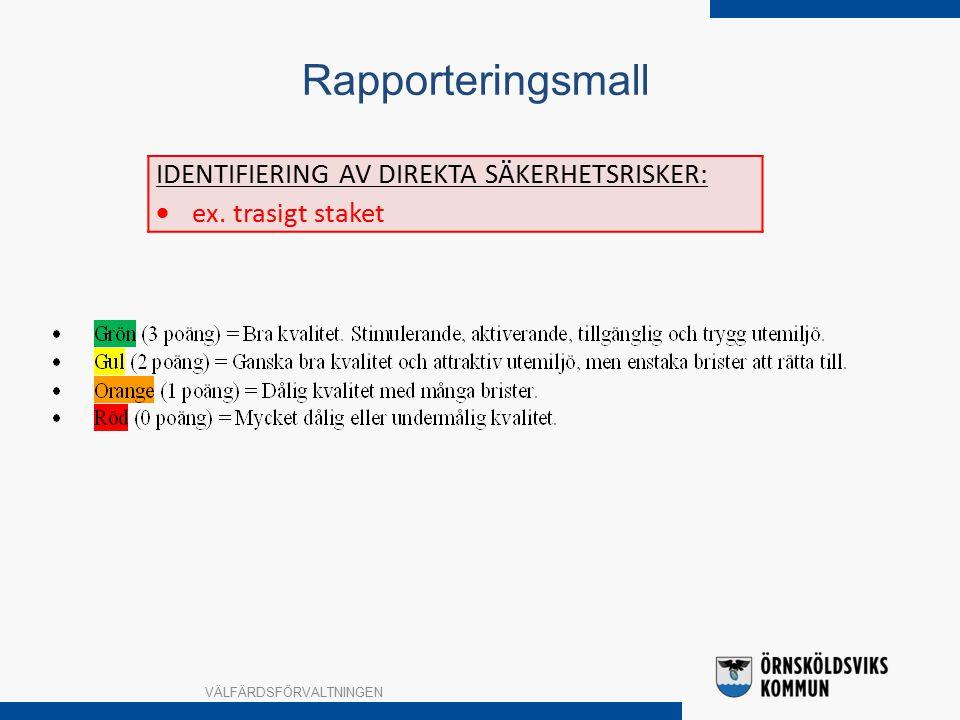 VÄLFÄRDSFÖRVALTNINGEN IDENTIFIERING AV DIREKTA SÄKERHETSRISKER:  ex.