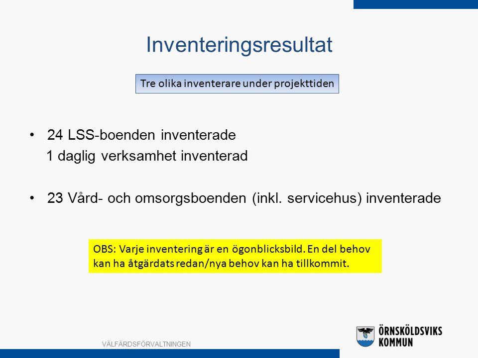 24 LSS-boenden inventerade 1 daglig verksamhet inventerad 23 Vård- och omsorgsboenden (inkl.