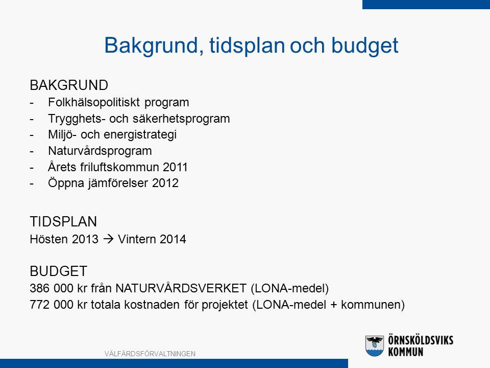 Bakgrund, tidsplan och budget BAKGRUND -Folkhälsopolitiskt program -Trygghets- och säkerhetsprogram -Miljö- och energistrategi -Naturvårdsprogram -Årets friluftskommun 2011 -Öppna jämförelser 2012 TIDSPLAN Hösten 2013  Vintern 2014 BUDGET 386 000 kr från NATURVÅRDSVERKET (LONA-medel) 772 000 kr totala kostnaden för projektet (LONA-medel + kommunen) VÄLFÄRDSFÖRVALTNINGEN